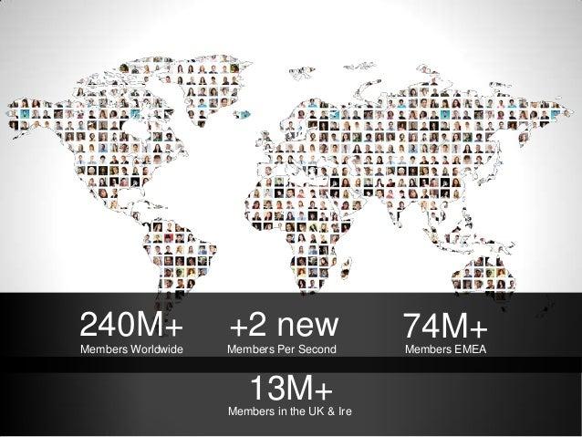240M+  +2 new  74M+  Members Worldwide  Members Per Second  Members EMEA  13M+ Members in the UK & Ire