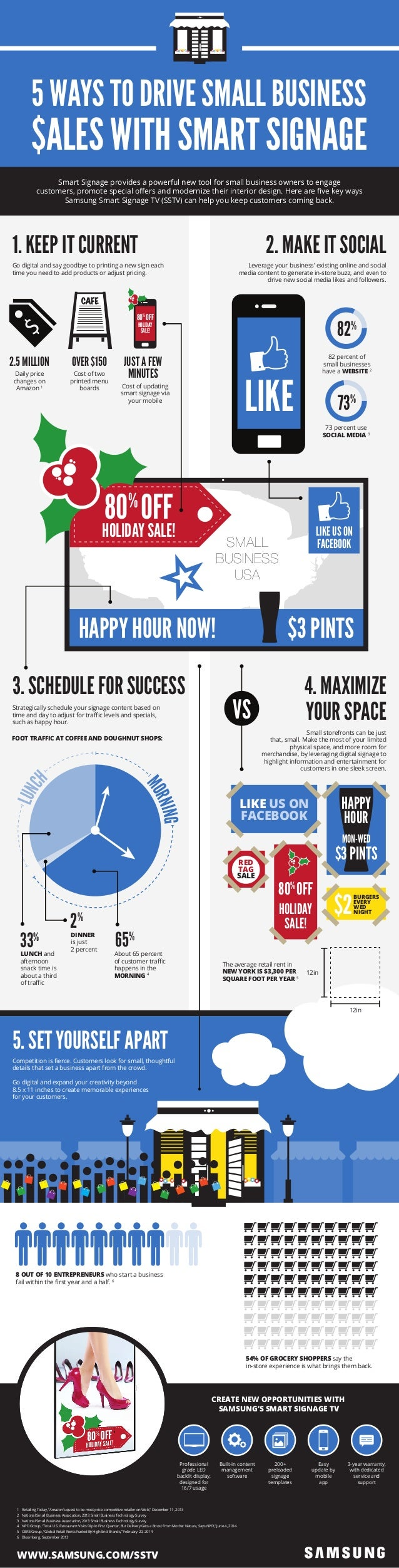 HOLIDAY SALE! 80% OFF HAPPY HOUR NOW! $3 PINTS SMALL BUSINESS USA LIKE US ON FACEBOOK 1. KEEP IT CURRENT Go digital and sa...