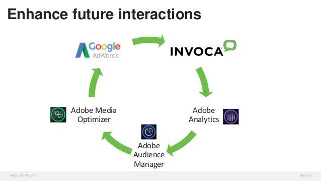 Adobe Analytics Adobe Audience Manager Adobe Media Optimizer Enhance future interactions