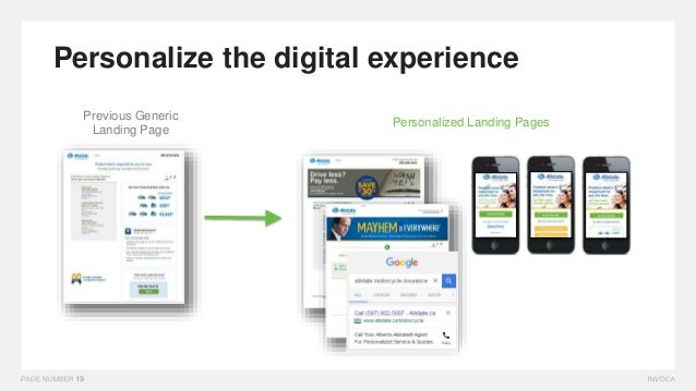 Personalize the digital experience Previous Generic Landing Page Personalized Landing Pages