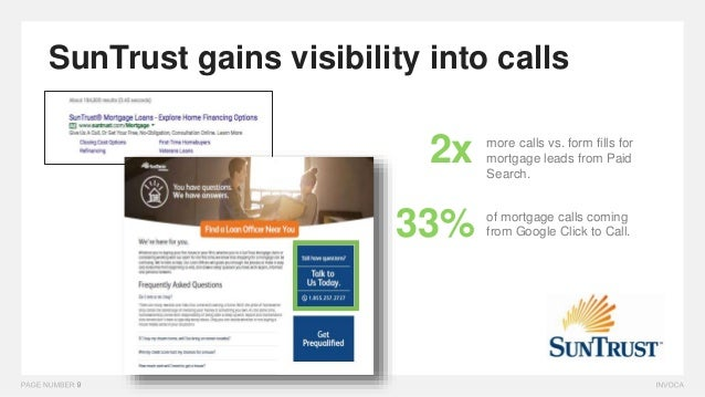 SunTrust gains visibility into calls 2x more calls vs. form fills for mortgage leads from Paid Search. of mortgage calls c...