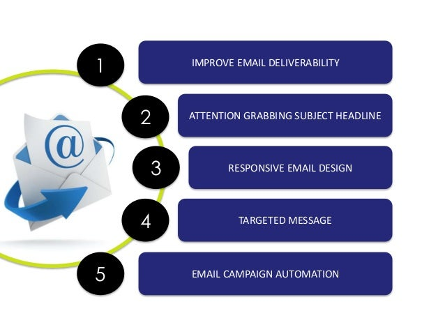 5 Simple Ways To Improve Your Email Open Rate Slide 2