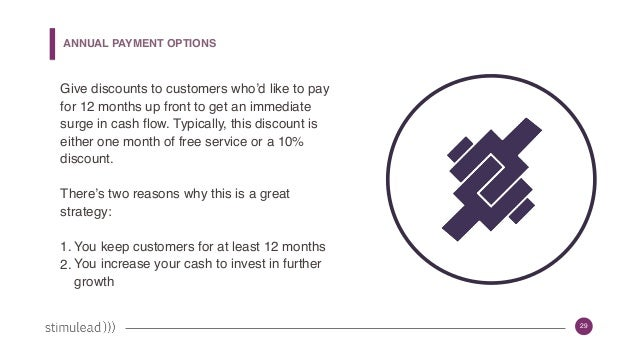 29 Give discounts to customers who'd like to pay for 12 months up front to get an immediate surge in cash flow. Typically,...