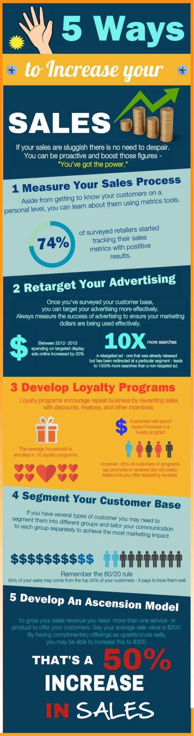 5 ways to_increase_sales
