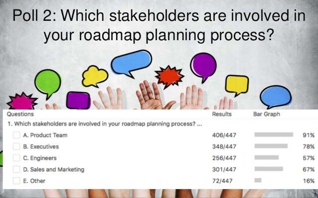 prioritize strategically 14