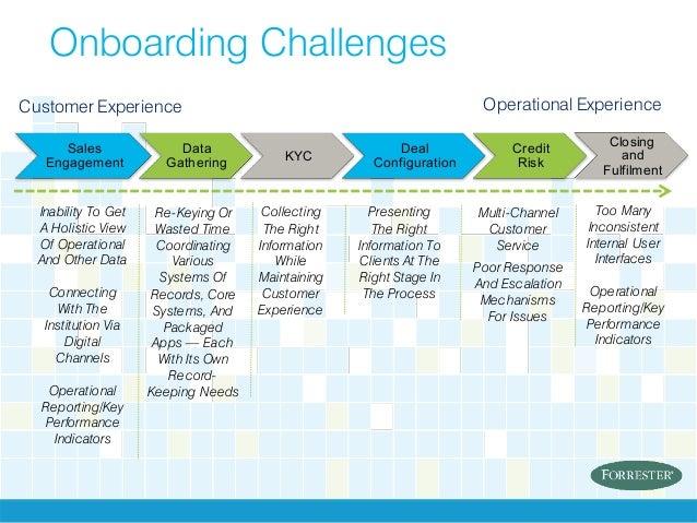 onboarding procedure template