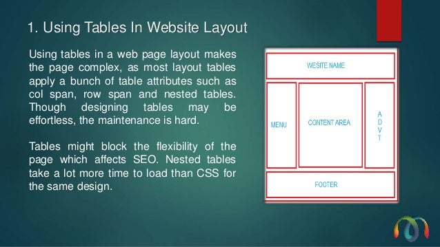 5 Website Design Techniques Which May Harm Website And Seo Valuation