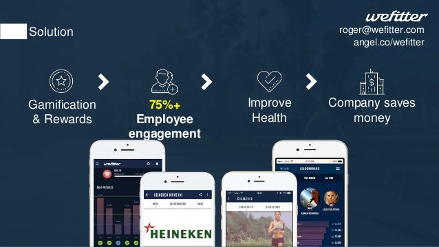 Solution Gamification & Rewards Company saves money 75%+ Employee engagement Improve Health roger@wefitter.com angel.co/we...