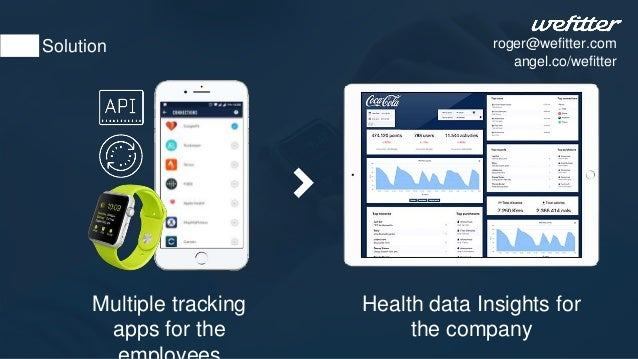 Solution Health data Insights for the company Multiple tracking apps for the roger@wefitter.com angel.co/wefitter