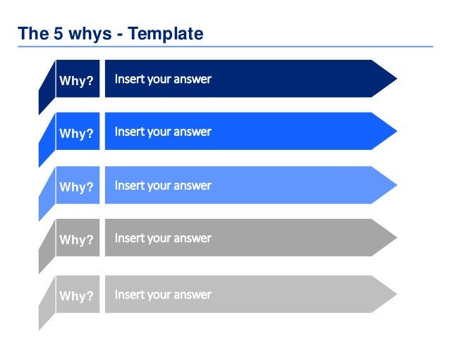 download now a 5 whys template by ex mckinsey consultants