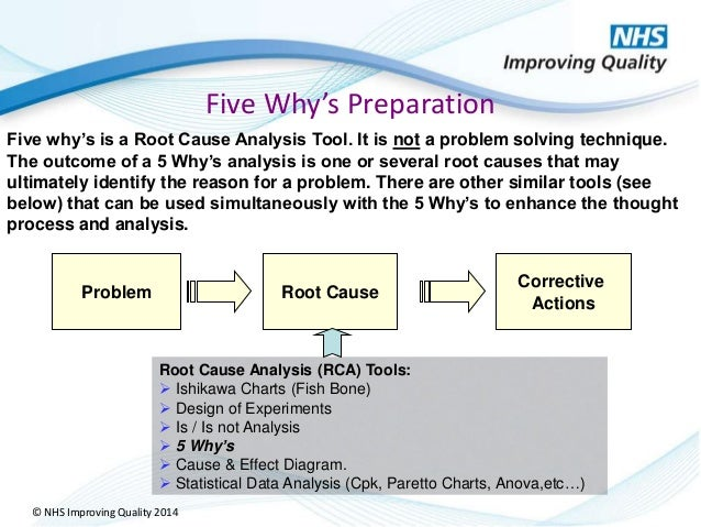 5 whys nhsiq 2014 ccuart Image collections