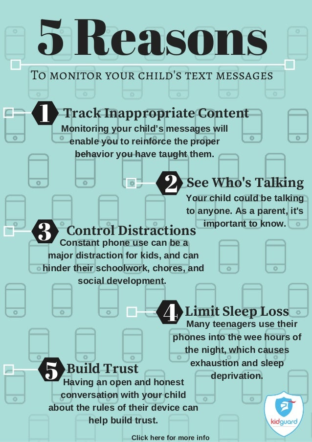 monitor your kids text messages
