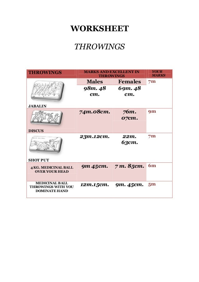 WORKSHEET THROWINGS THROWINGS  MARKS AND EXCELLENT IN THROWINGS  YOUR MARKS  Males 98m. 48 cm.  Females 69m. 48 cm.  7m  7...