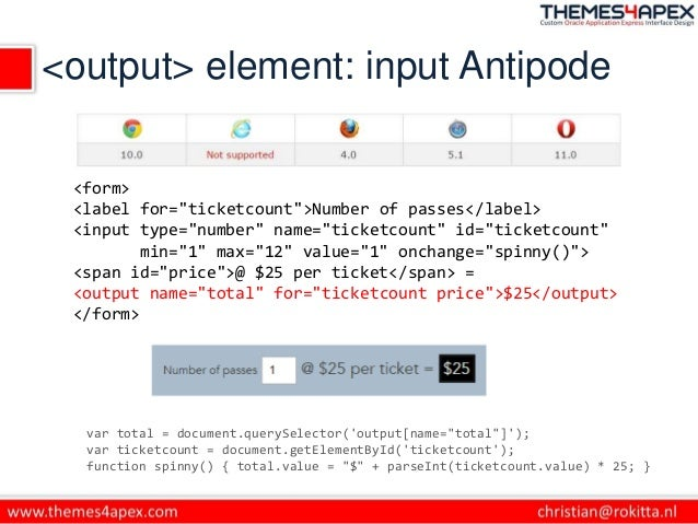 """<output> element: input Antipode <form> <label for=""""ticketcount"""">Number of passes</label> <input type=""""number"""" name=""""ticke..."""