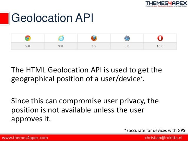 Geolocation API The HTML Geolocation API is used to get the geographical position of a user/device*. Since this can compro...
