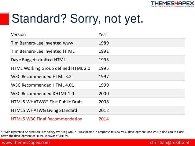 Standard? Sorry, not yet. Version Year Tim Berners-Lee invented www 1989 Tim Berners-Lee invented HTML 1991 Dave Raggett d...