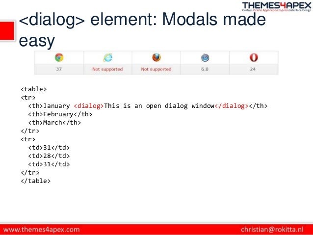 <dialog> element: Modals made easy <table> <tr> <th>January <dialog open>This is an open dialog window</dialog></th> <th>F...
