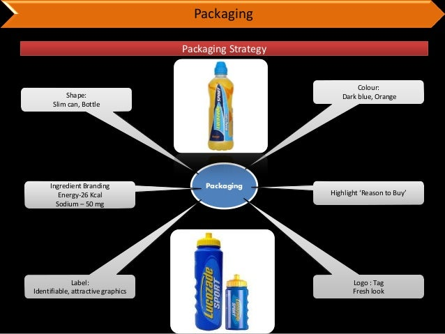 lucozade sports drink marketing strategy Matt fitzgerald explains the difference between sports drinks and energy drinks  for  related: effective fueling strategies for runners.