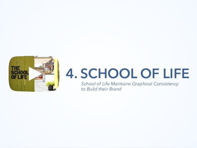 4. SCHOOL OF LIFE School of Life Maintains Graphical Consistency to Build their Brand