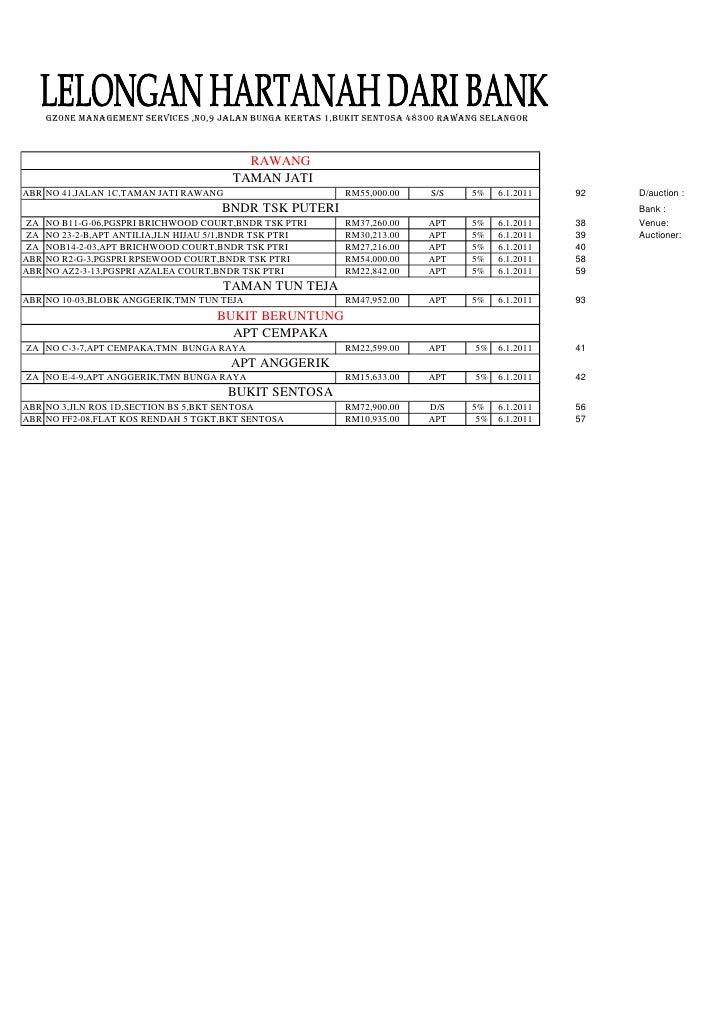 GZONE MANAGEMENT SERVICES ,NO,9 JALAN BUNGA KERTAS 1,BUKIT SENTOSA 48300 RAWANG SELANGOR                                  ...