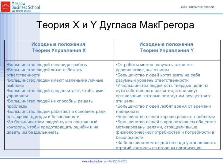 Теория  X  и  Y  Дугласа МакГрегора Исходные положения  Теории Управления Х Исходные положения  Теории Управления  Y <ul><...