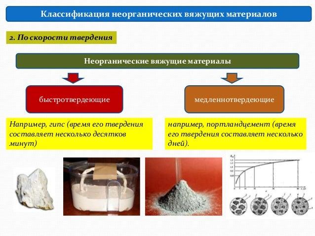 неорганические материалы вяжущие