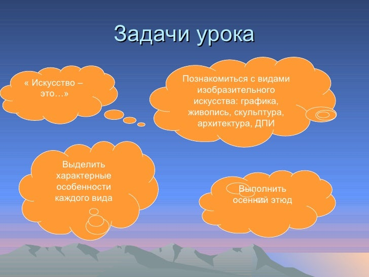 виды изо 6 кл Slide 2