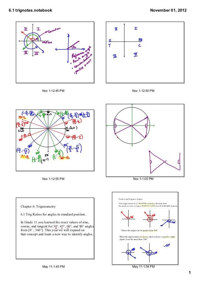 6.1trignotes.notebook                                                                           November01,2012        ...