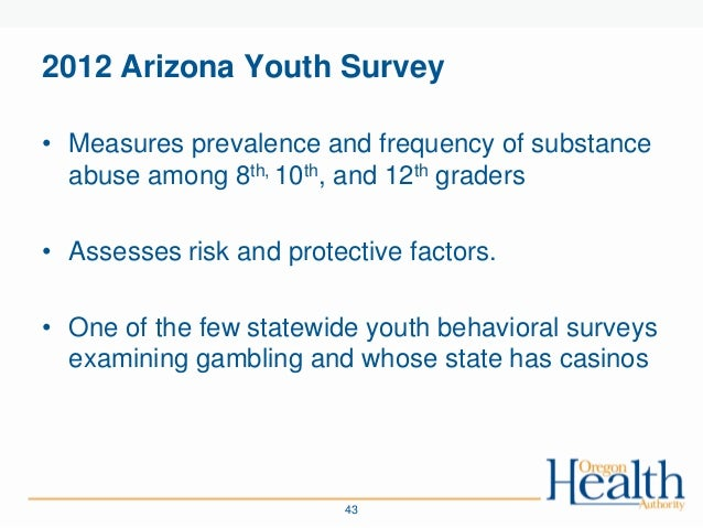 Youth gambling problems examining risk and protective factors persol casino royale