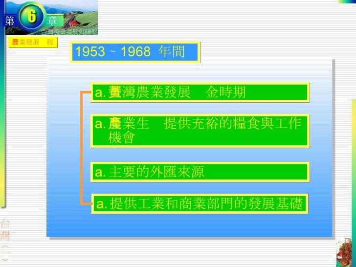 農業發展歷程 <ul><li>臺灣農業發展黃金時期 </li></ul>1953 ∼ 1968  年間 <ul><li>農業生產提供充裕的糧食與工作機會 </li></ul><ul><li>主要的外匯來源 </li></ul><ul><li>提...