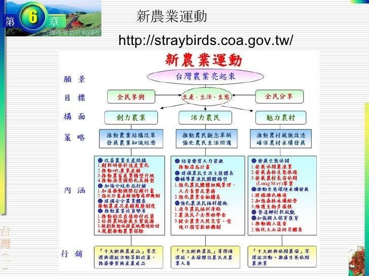http://straybirds.coa.gov.tw/ 新農業運動