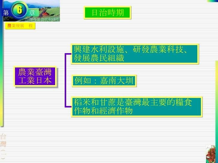 農業發展歷程 日治時期 農業臺灣 工業日本 興建水利設施、研發農業科技、發展農民組織 例如:嘉南大圳 稻米和甘蔗是臺灣最主要的糧食作物和經濟作物