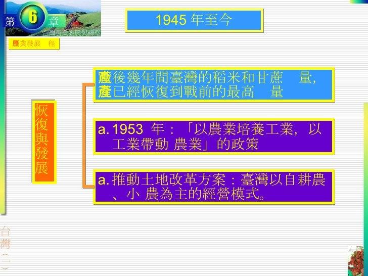 農業發展歷程 1945 年至今 恢復與發展  戰後幾年間臺灣的稻米和甘蔗產量,就已經恢復到戰前的最高產量 <ul><li>推動土地改革方案:臺灣以自耕農、小 農為主的經營模式。  </li></ul><ul><li>1953  年:「以農業培養...