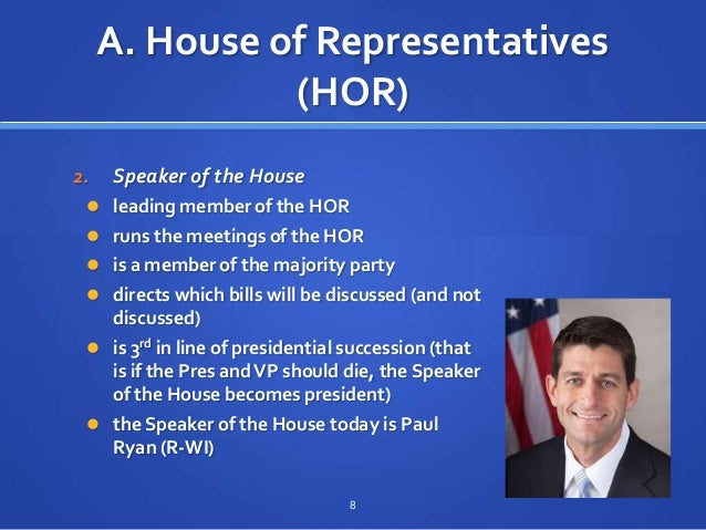 Congress: Organization and Powers (See description for updated versio