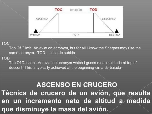 ASCENSO EN CRUCERO Técnica de crucero de un avión, que resulta en un incremento neto de altitud a medida que disminuye la ...