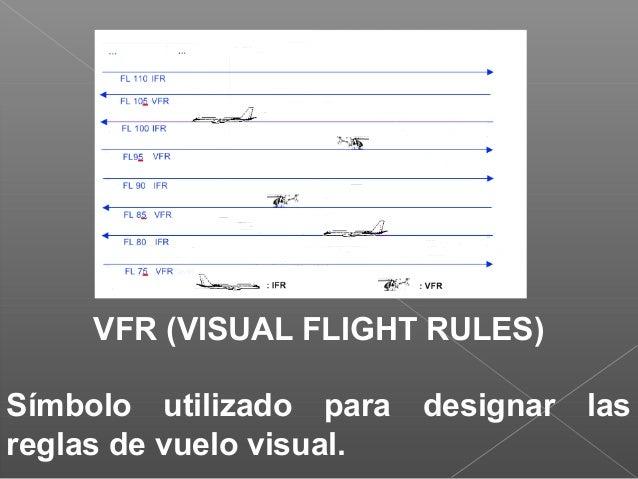 VFR (VISUAL FLIGHT RULES) Símbolo utilizado para designar las reglas de vuelo visual.