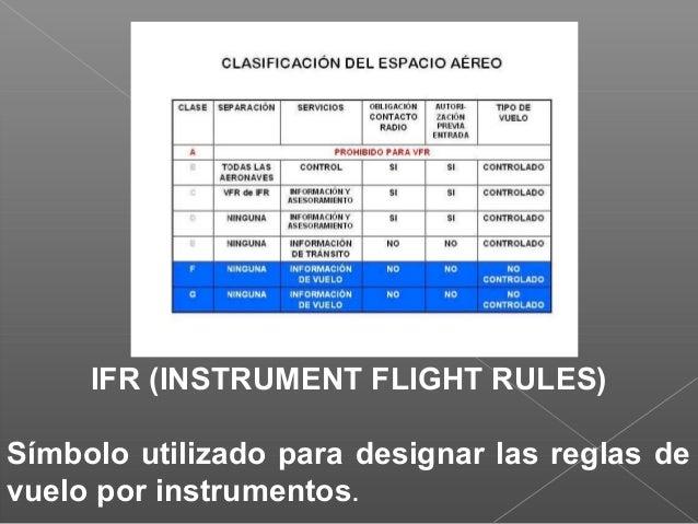 IFR (INSTRUMENT FLIGHT RULES) Símbolo utilizado para designar las reglas de vuelo por instrumentos.
