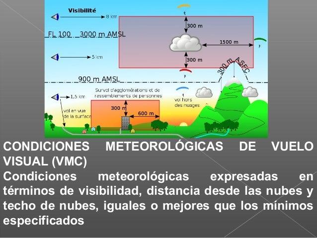 NIVEL Termino genérico referente a la posición vertical de una aeronave en vuelo, que significa indistintamente altura (QF...