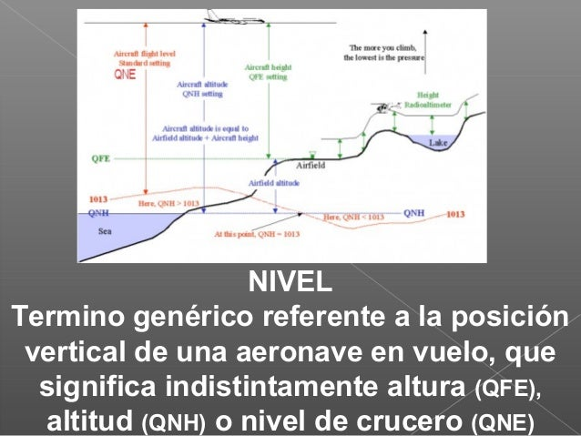 SISTEMA ANTICOLISIÓN DE ABORDO (ACAS-AntiCollision Aboard System-)(TCAS-Traffic Collison Avoidance System) Sistema de aero...