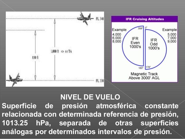 CAPITULO 2 Aplicación del reglamento del aire Aplicación territorial del reglamento del aire Cumplimiento del reglamento d...