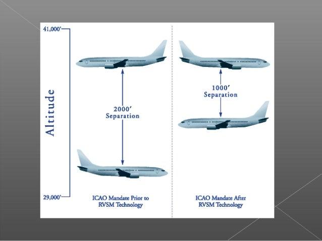 La operación de las aeronaves, tanto en vuelo como en el área de movimiento de los aeródromos, se ajustara a las reglas ge...