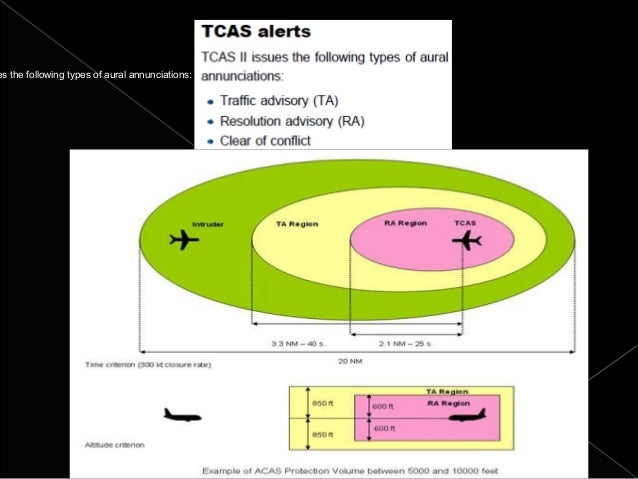 3.- Niveles de crucero. Los niveles de crucero a que ha de efectuarse un vuelo o parte de el se referirá a: a) Niveles de ...