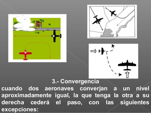 9.- plan de vuelo la información referente al vuelo proyectado o a parte del mismo, que ha de suministrarse a las dependen...