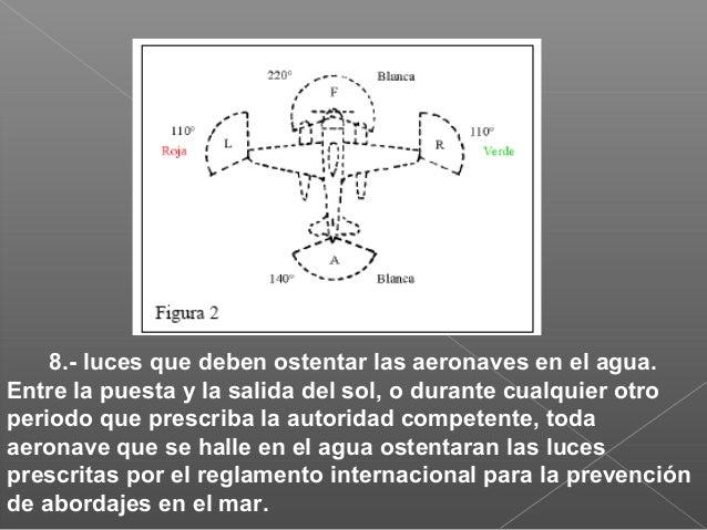 APENDICE 1 SEÑALES En aeronáutica las señales son transmitidas por una serie (5) de variadas formas ya sea a través de med...