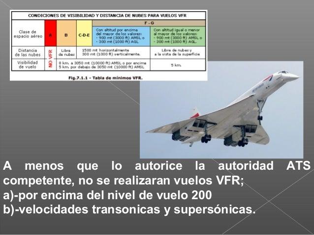 b)-Necesidades de precauciones especiales durante la aproximación y el aterrizaje Un panel cuadrado, rojo y horizontal, co...