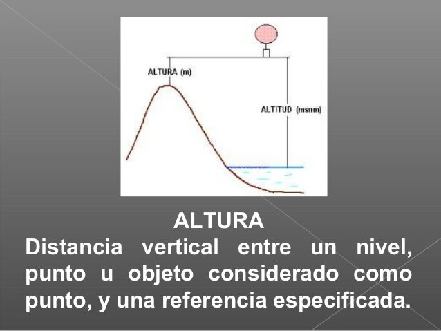 ALTURA Distancia vertical entre un nivel, punto u objeto considerado como punto, y una referencia especificada.