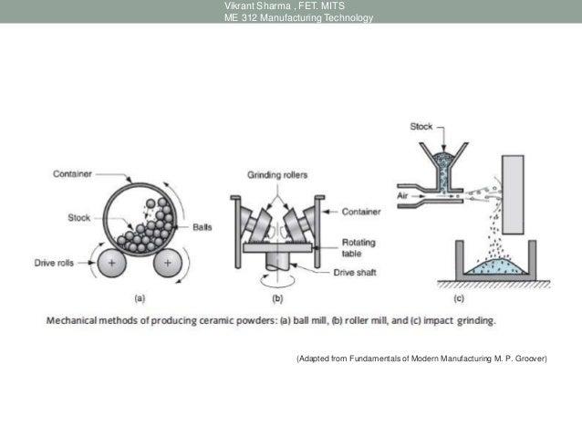 6. processing of ceramics