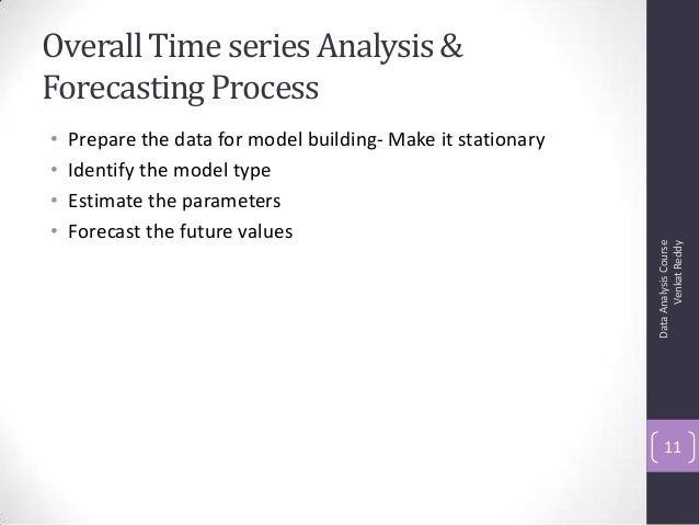 Overall Time series Analysis & Forecasting Process • Prepare the data for model building- Make it stationary • Identify th...