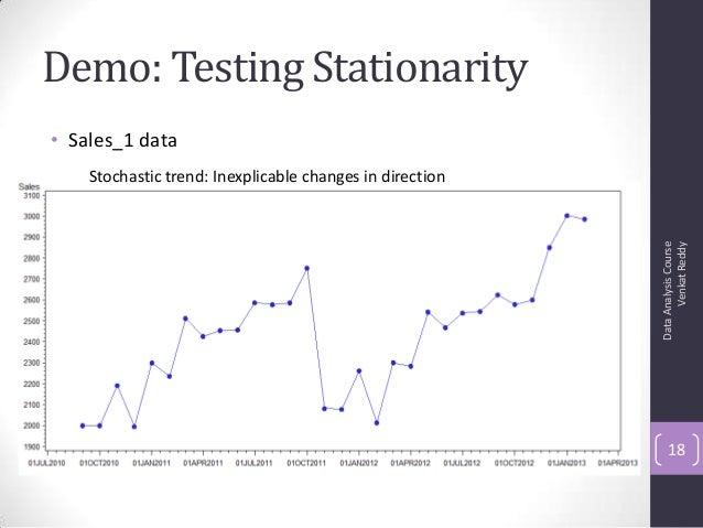 Demo: Testing Stationarity • Sales_1 data DataAnalysisCourse VenkatReddy 18 Stochastic trend: Inexplicable changes in dire...