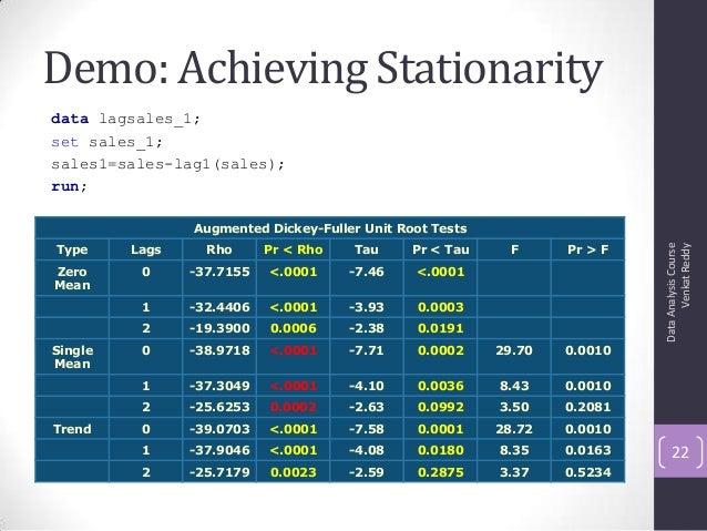 Demo: Achieving Stationarity DataAnalysisCourse VenkatReddy 22 data lagsales_1; set sales_1; sales1=sales-lag1(sales); run...